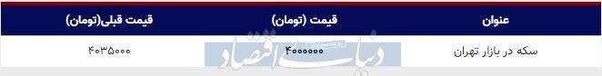 قیمت سکه در بازار امروز تهران ۱۳۹۸/۰۷/۰۹