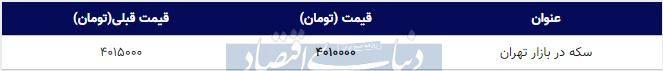 قیمت سکه در بازار امروز تهران ۱۳۹۸/۰۷/۱۸