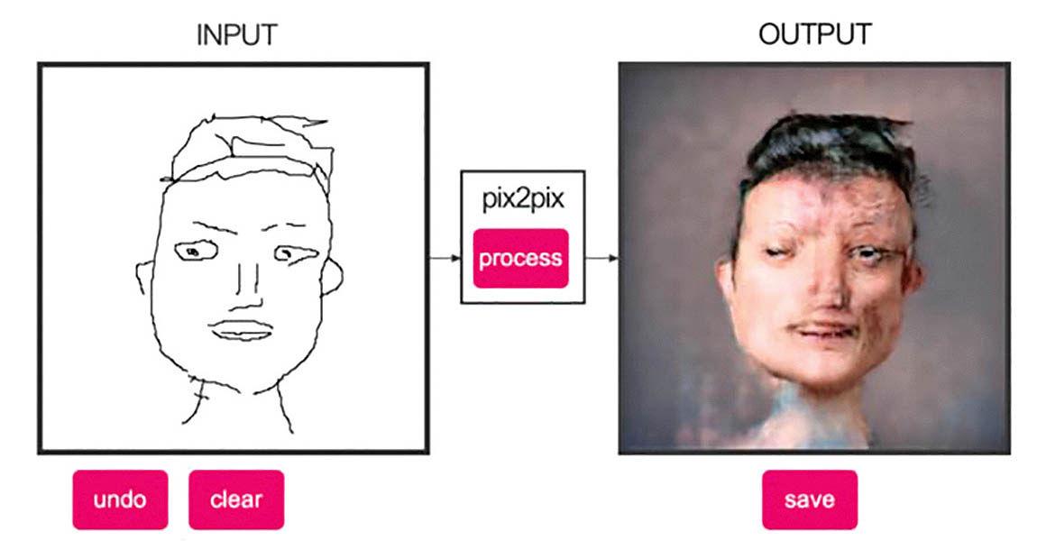 هوش مصنوعی تصویر چهره را به «هیولا» تبدیل میکند