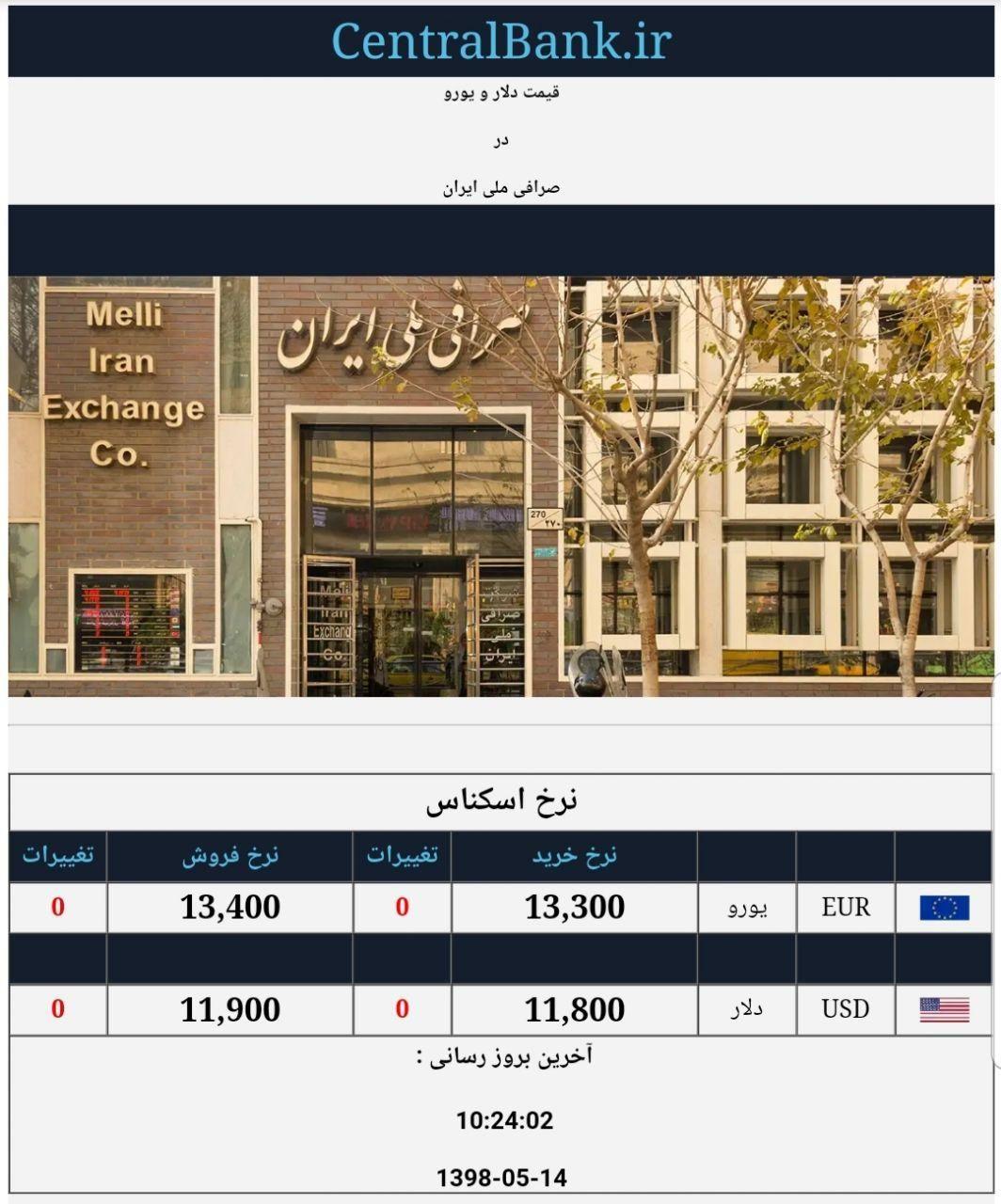 قیمت دلار و یورو در صرافی ملی امروز ۱۳۹۸/۰۵/۱۴| دلار همچنان در کانال ۱۱ هزار تومان