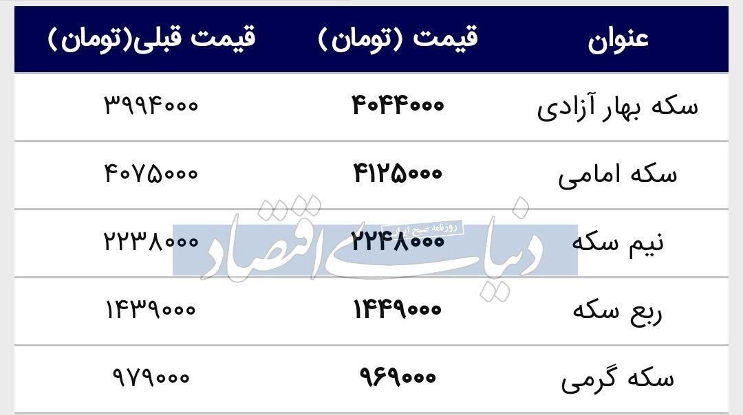 قیمت سکه امروز ۱۳۹۸/۰۵/۱۰ افزایش قیمت