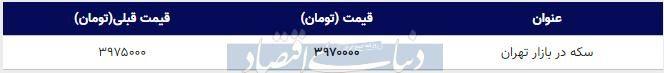 قیمت سکه در بازار امروز تهران ۱۳۹۸/۰۷/۲۹