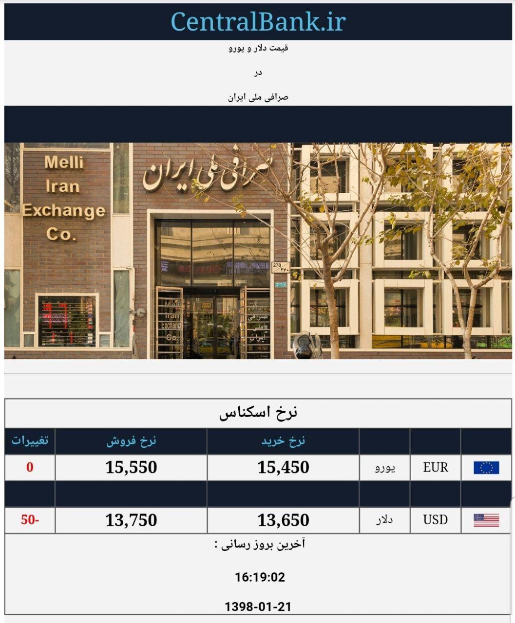 قیمت دلار در صرافی ملی امروز ۱۳۹۸/۰۱/۲۱   دلار کوتاه آمد