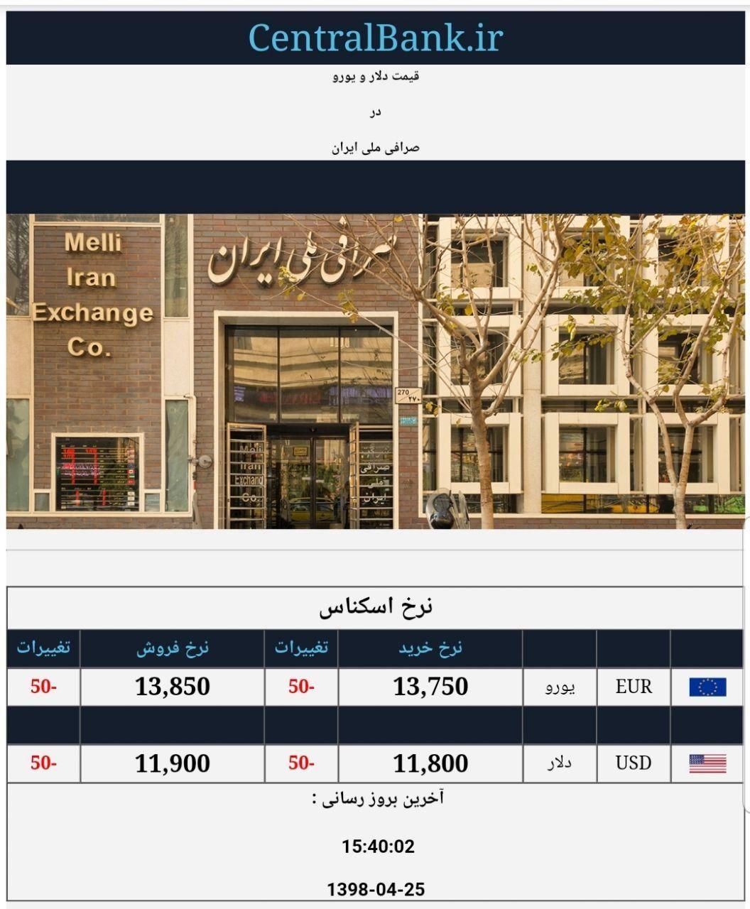 قیمت دلار و یورو در صرافی ملی امروز ۱۳۹۸/۰۴/۲۵  ماندن دلار در کانال ۱۱ هزارتومان
