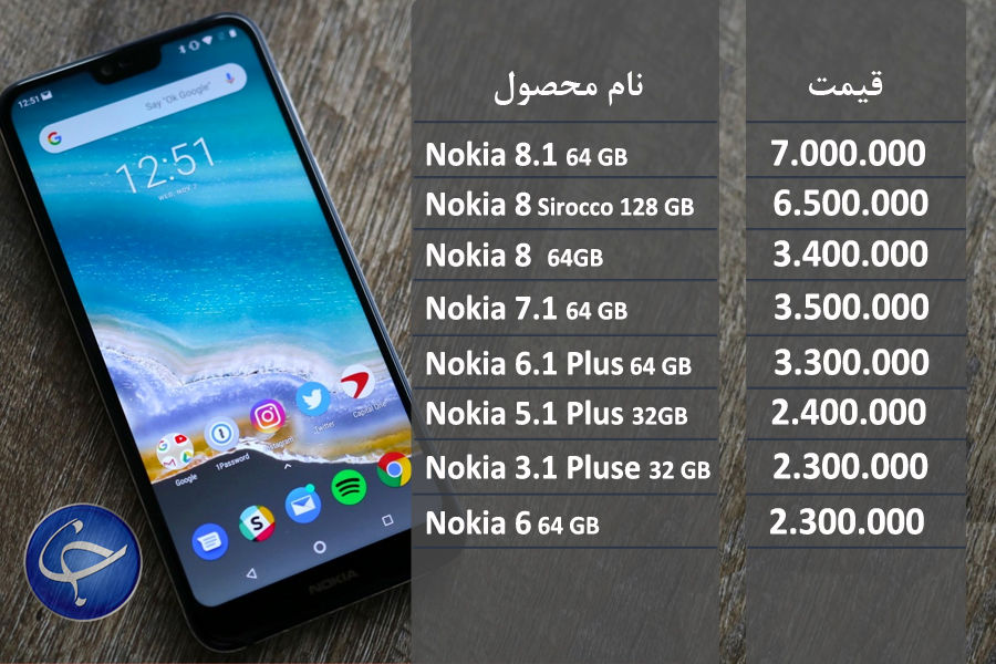 آخرین قیمت تلفن همراه در بازار (بروزرسانی ۱۸ خرداد) +جدول